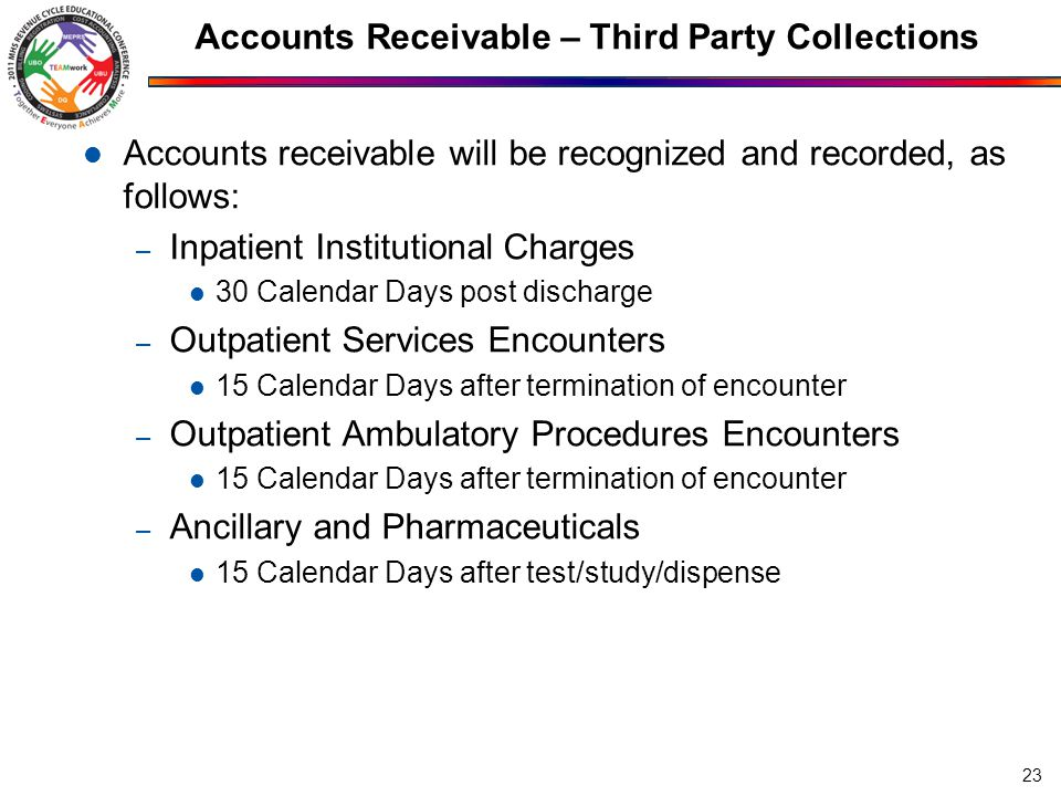 Accounts Receivable – Third Party Collections