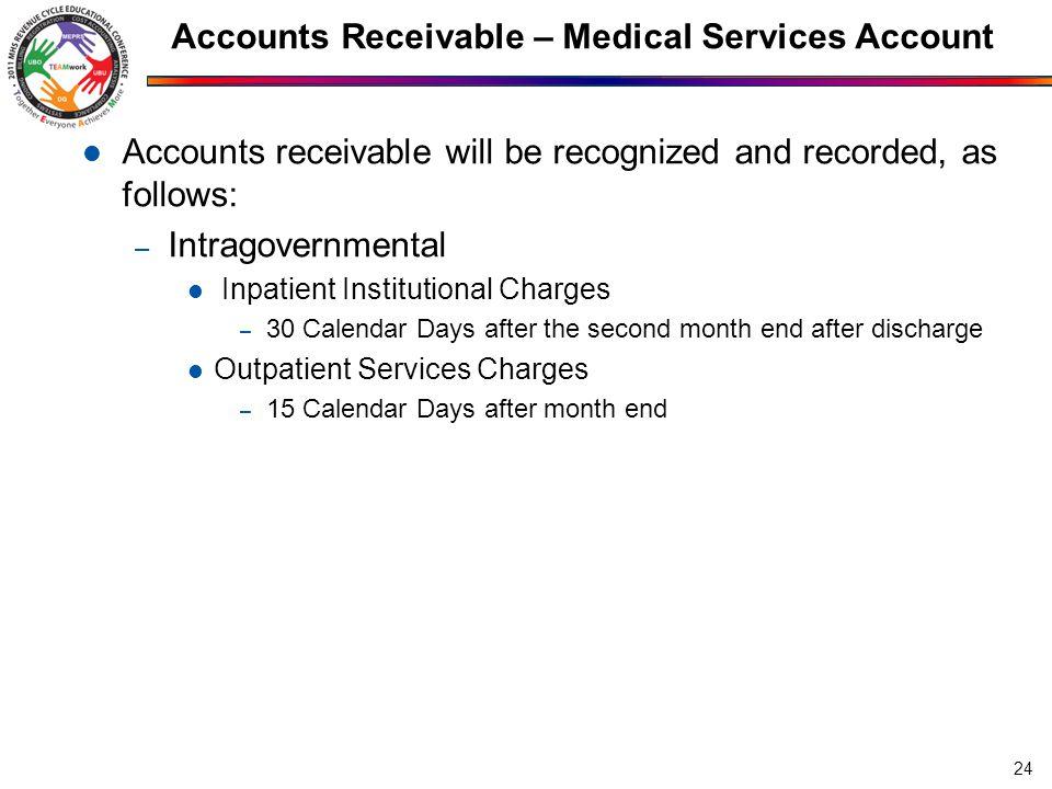 Accounts Receivable – Medical Services Account