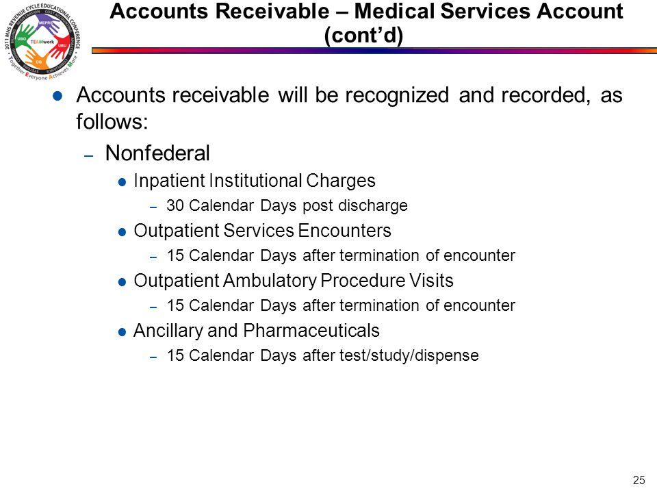 Accounts Receivable – Medical Services Account (cont'd)