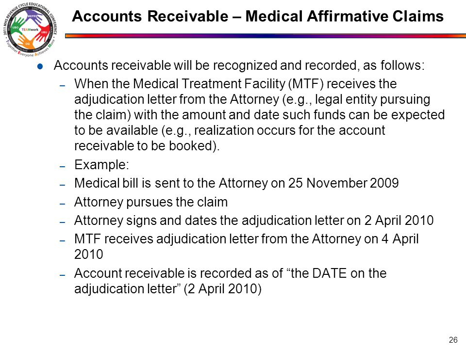 Accounts Receivable – Medical Affirmative Claims