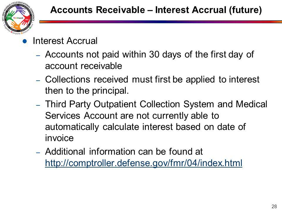 Accounts Receivable – Interest Accrual (future)