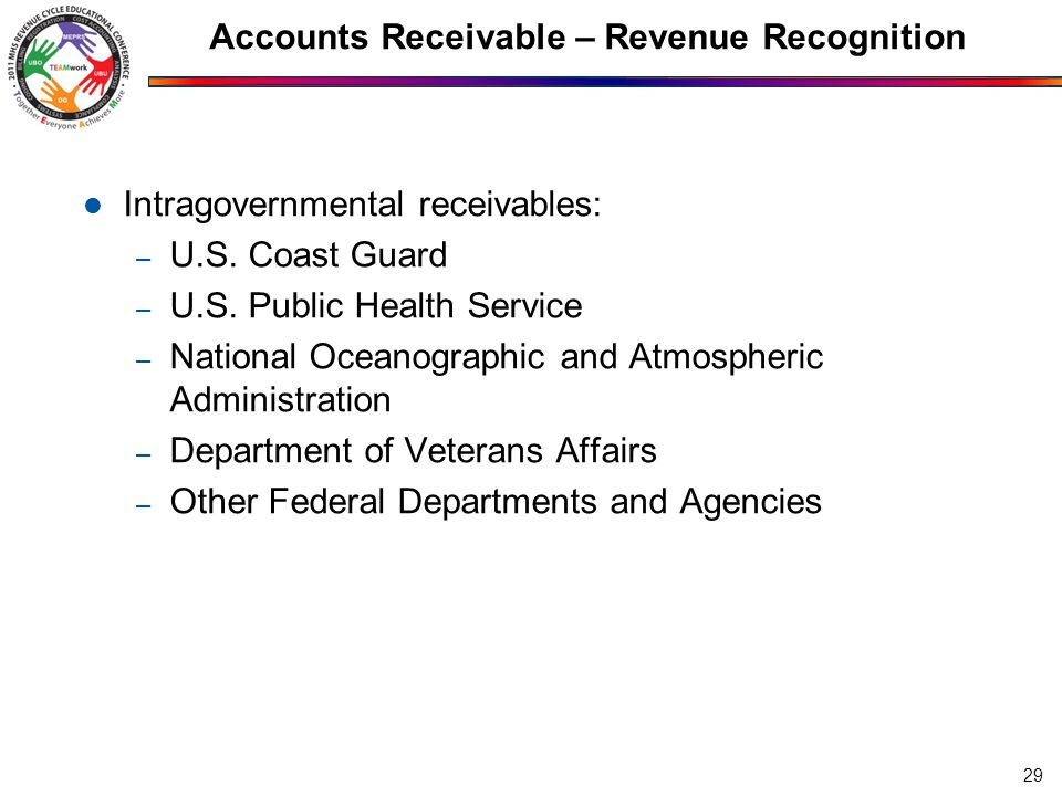 Accounts Receivable – Revenue Recognition