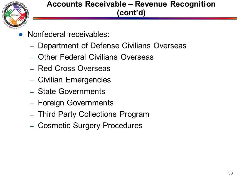 Accounts Receivable – Revenue Recognition (cont'd)