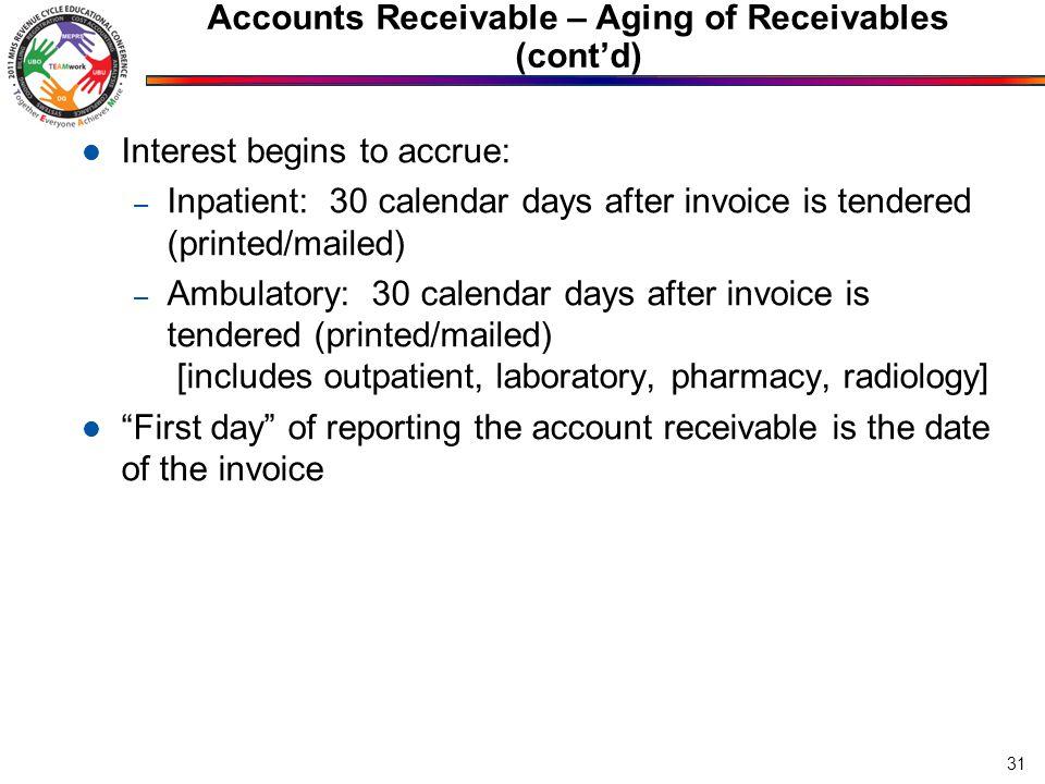 Accounts Receivable – Aging of Receivables (cont'd)