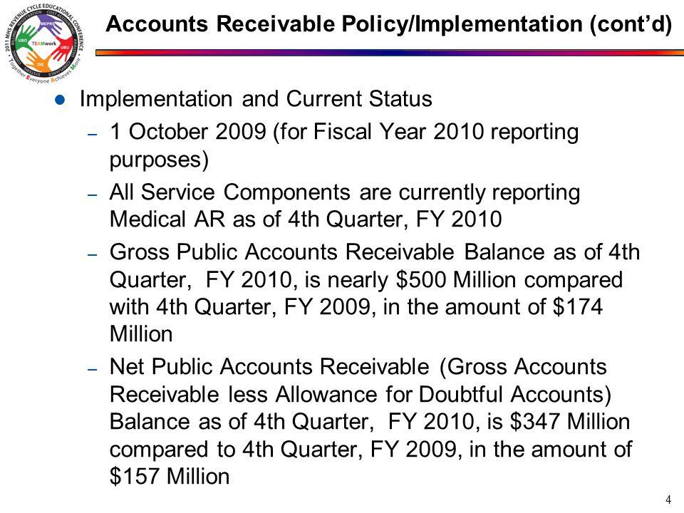 Accounts Receivable Policy/Implementation (cont'd)