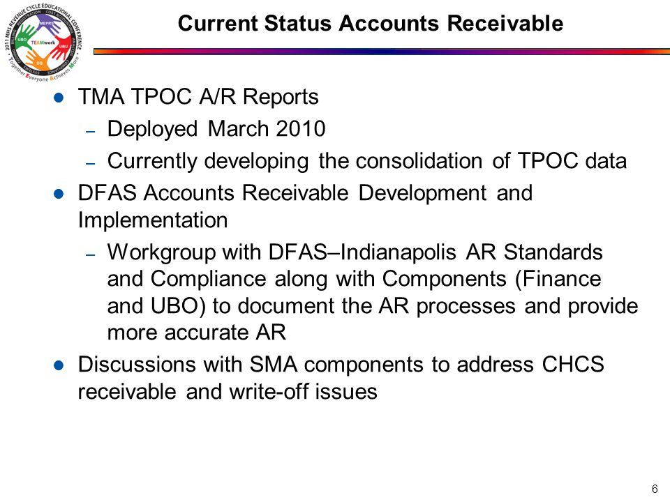 Current Status Accounts Receivable