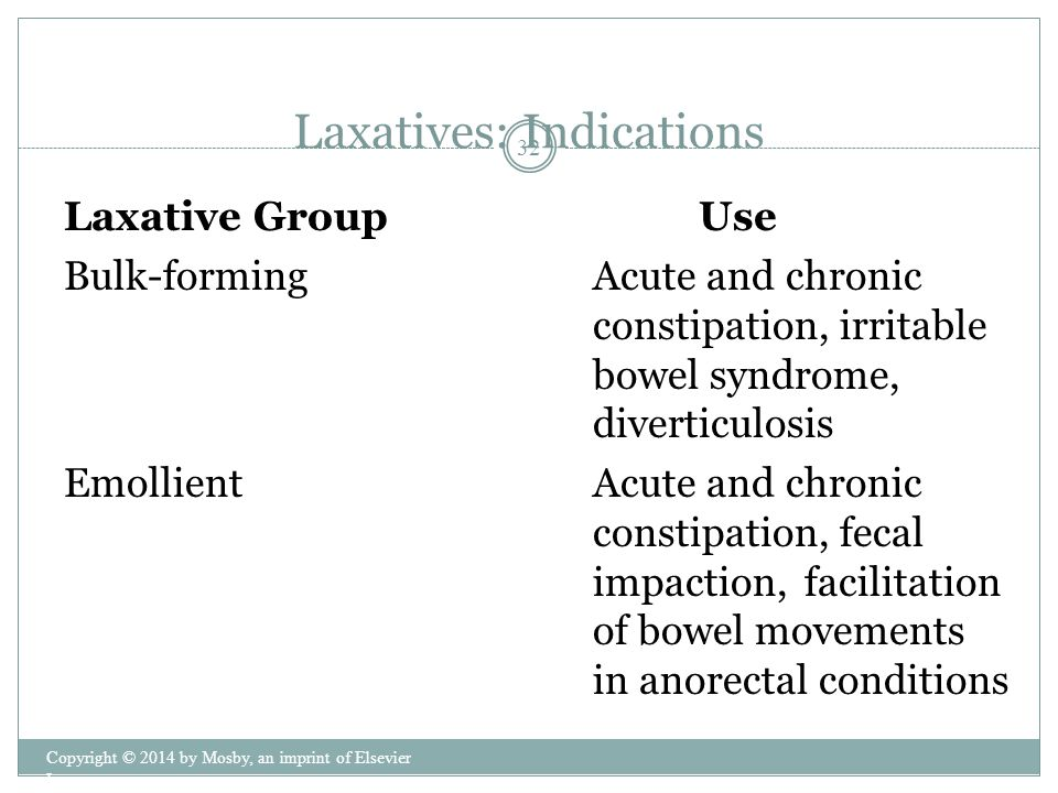 Laxatives: Indications