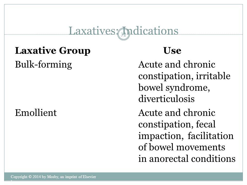 Laxatives: Indications