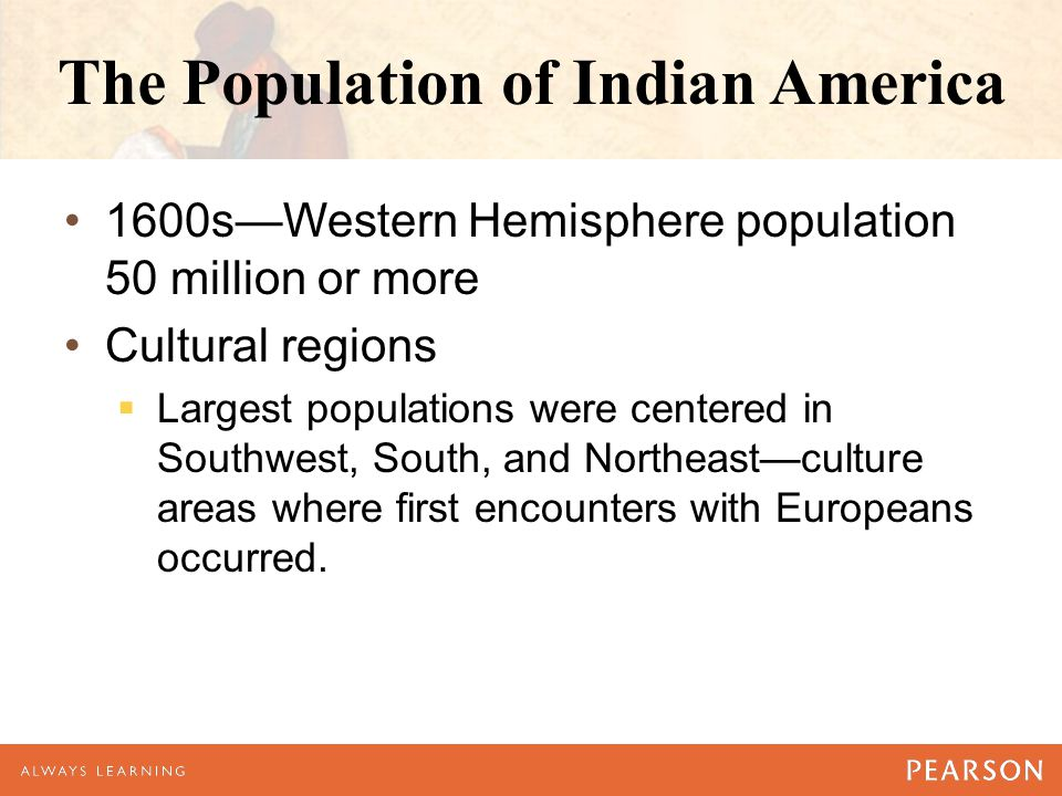 The Population of Indian America