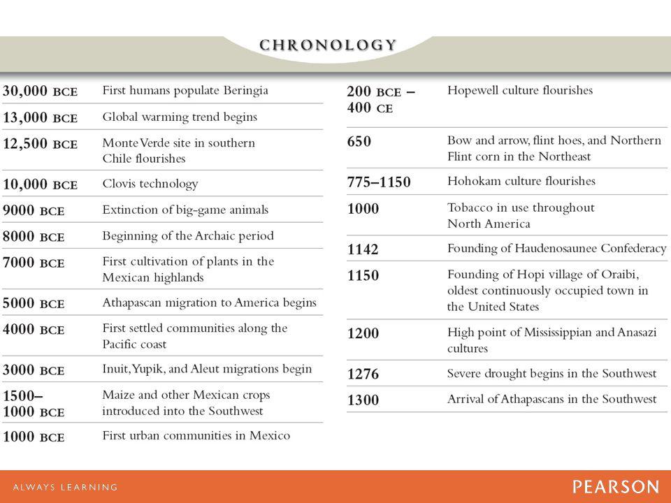 Chronology Chronology