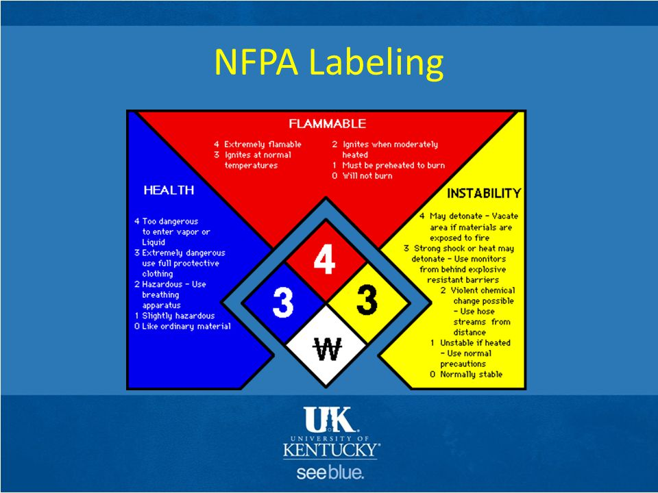 NFPA Labeling