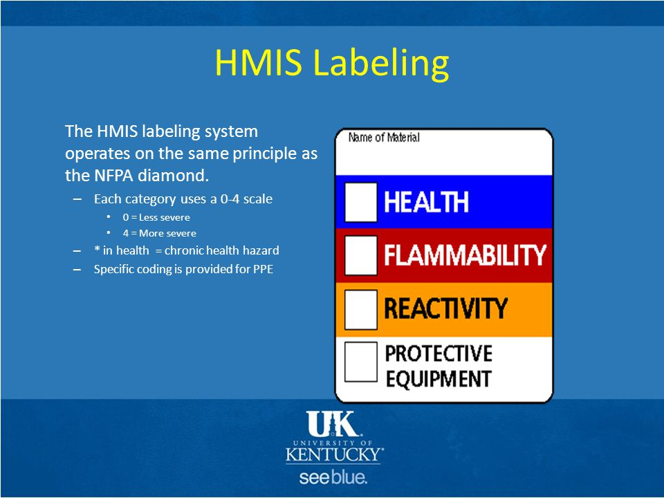 HMIS Labeling The HMIS labeling system operates on the same principle as the NFPA diamond. Each category uses a 0-4 scale.