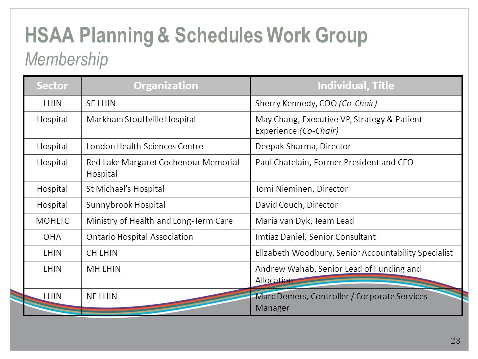 HSAA Planning & Schedules Work Group Membership