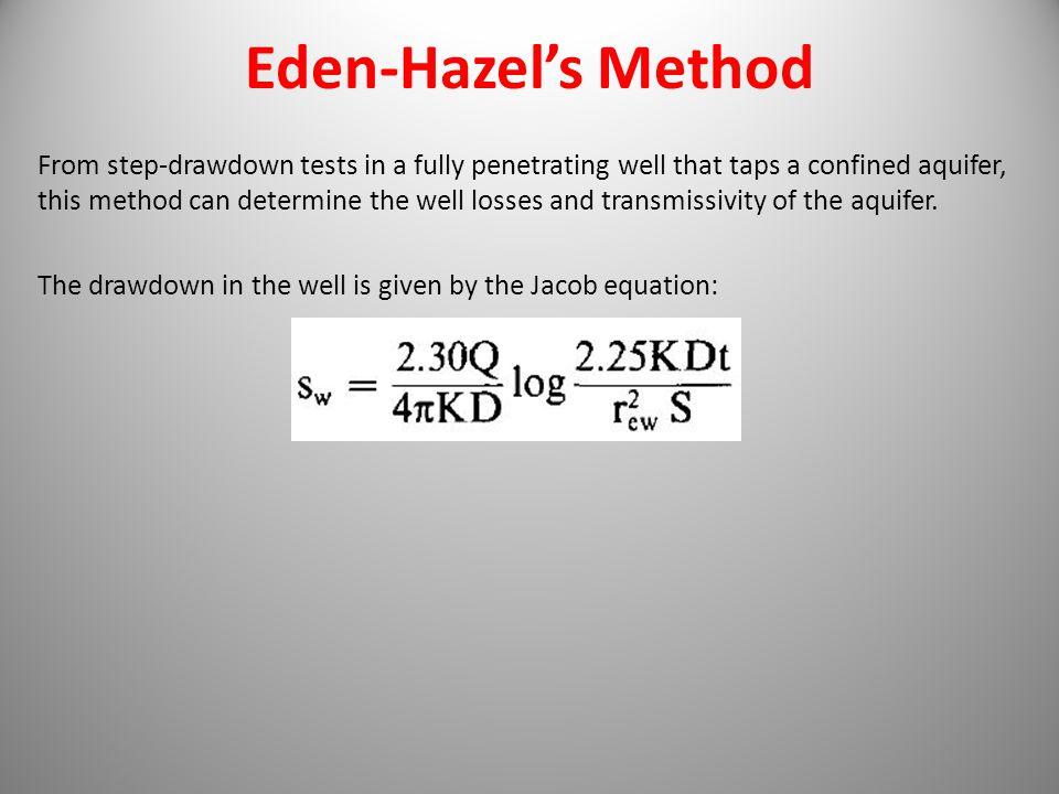 Eden-Hazel's Method