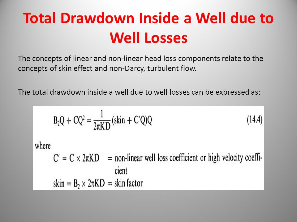 Total Drawdown Inside a Well due to Well Losses
