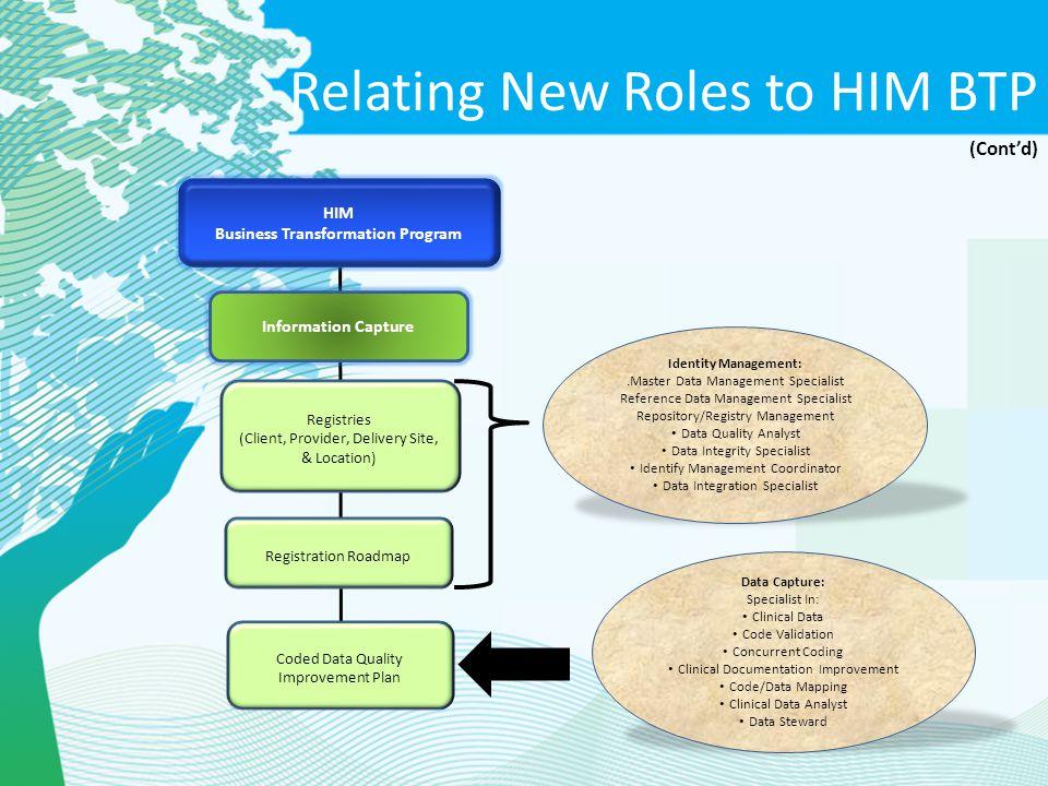 Business Transformation Program