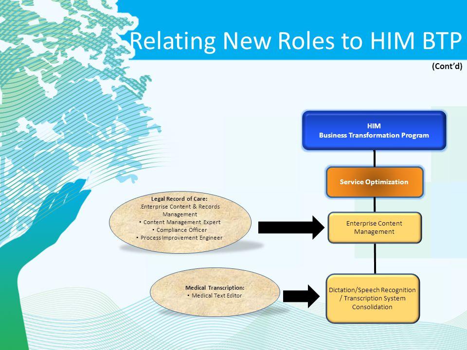 Business Transformation Program Medical Transcription:
