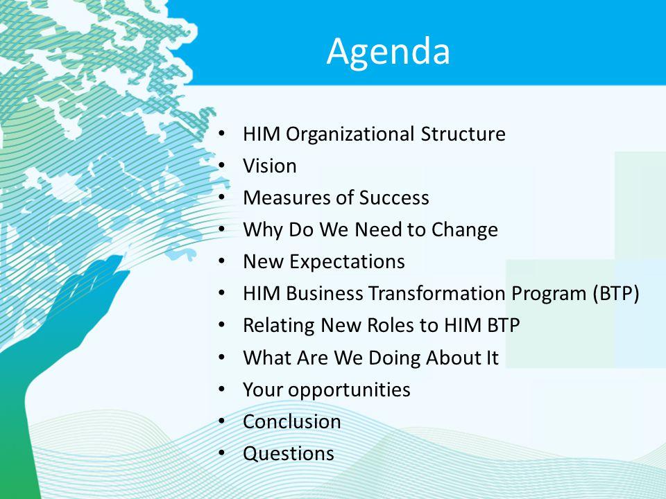 Agenda HIM Organizational Structure Vision Measures of Success