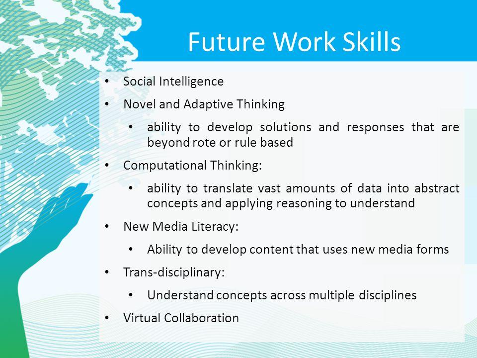 Future Work Skills Social Intelligence Novel and Adaptive Thinking