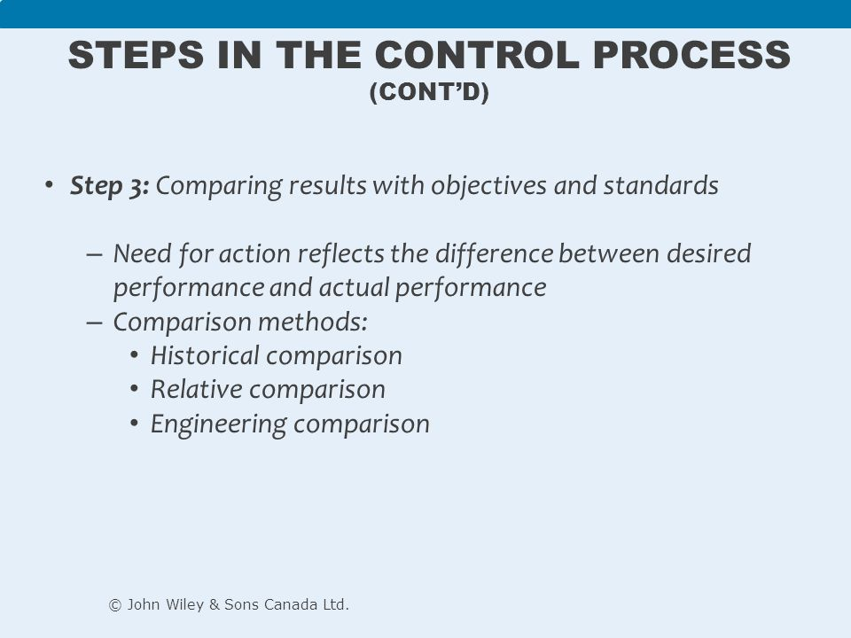 Steps in the Control Process (cont'd)