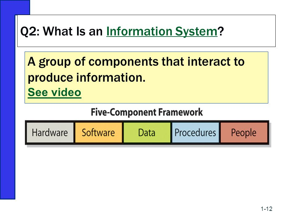 Q2: What Is an Information System