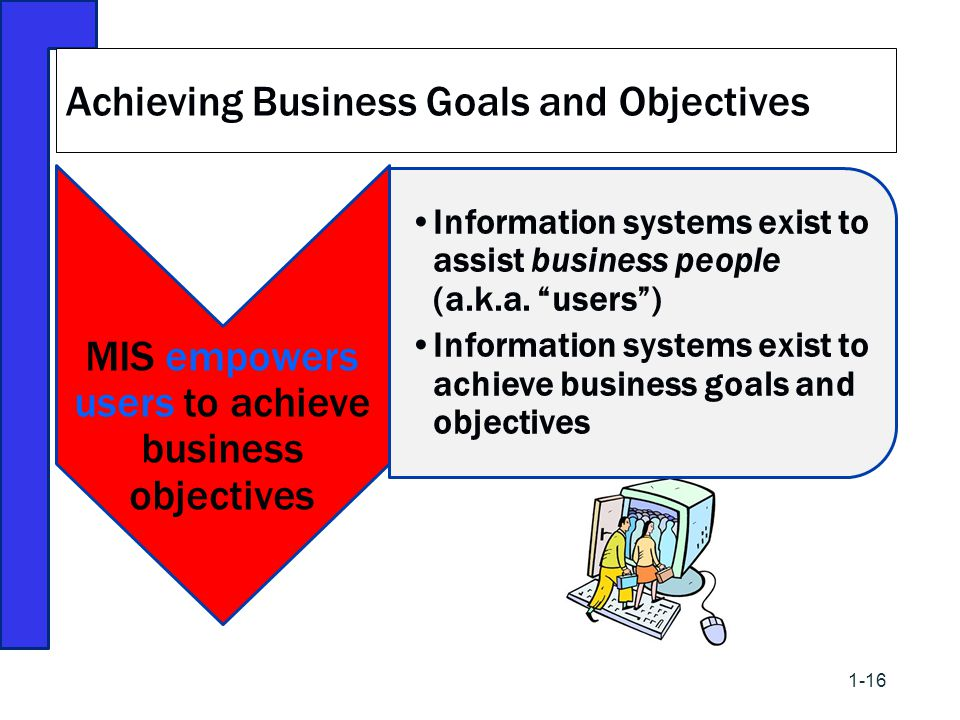 Achieving Business Goals and Objectives