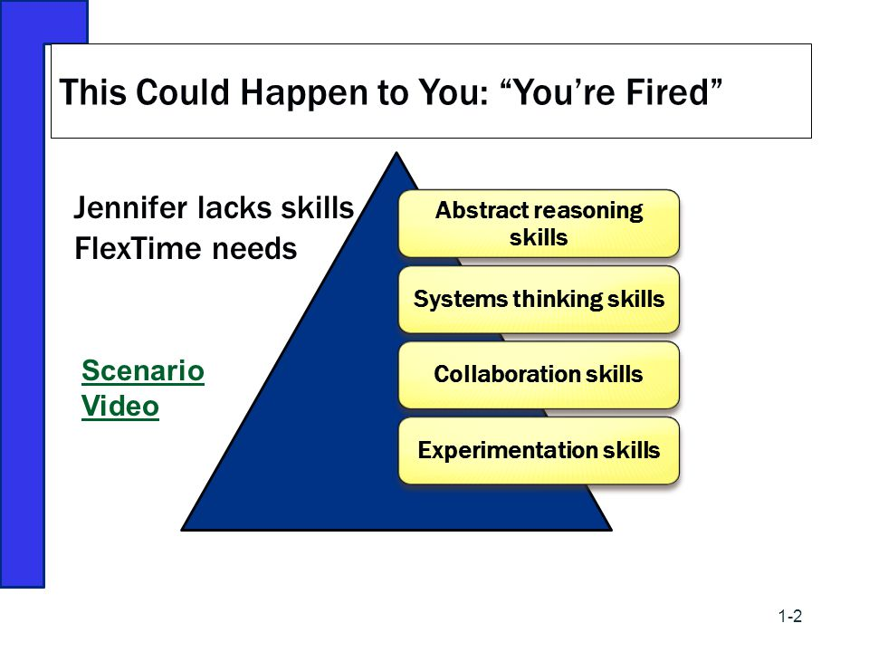This Could Happen to You: You're Fired