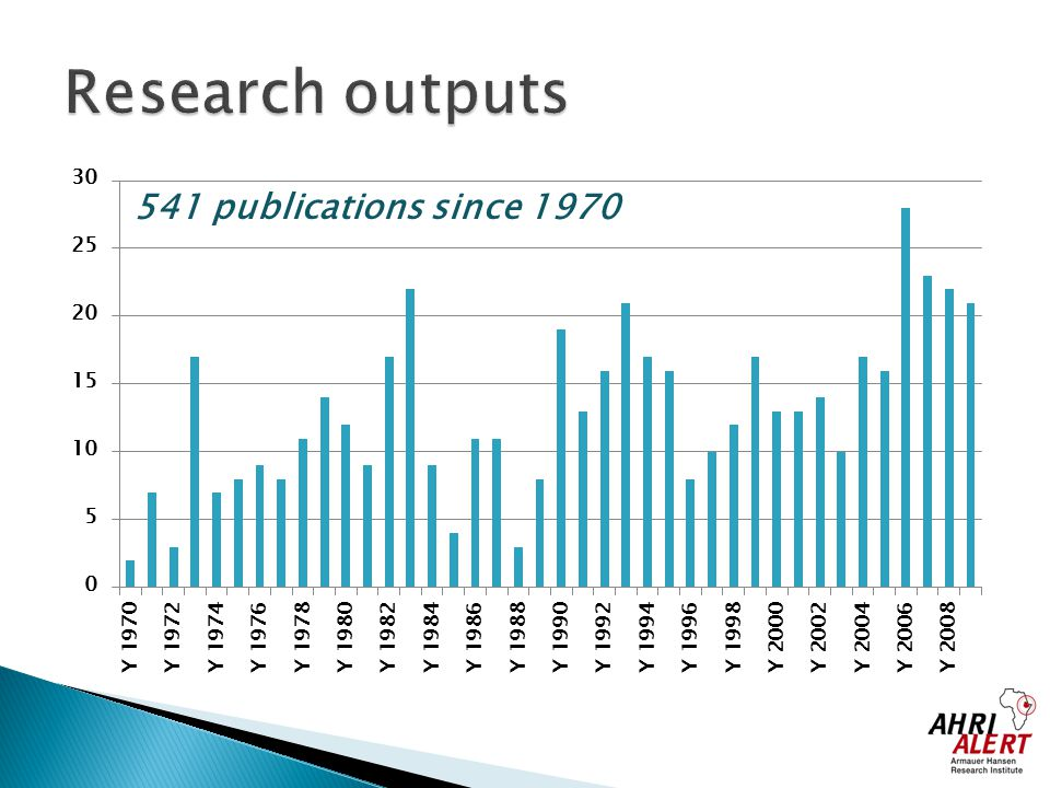 Research outputs 541 publications since 1970
