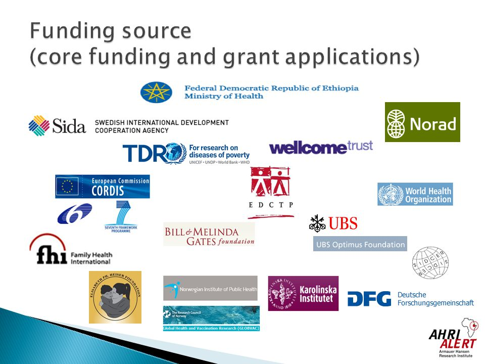 Funding source (core funding and grant applications)