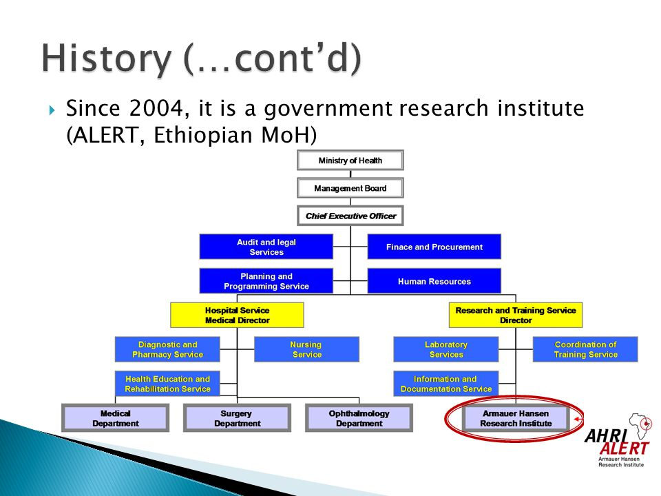 History (…cont'd) Since 2004, it is a government research institute (ALERT, Ethiopian MoH)