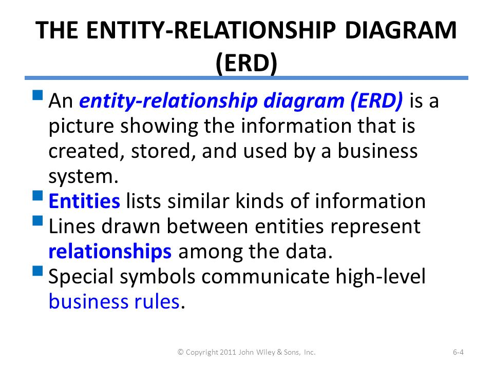 Reading an Entity Relationship Diagram