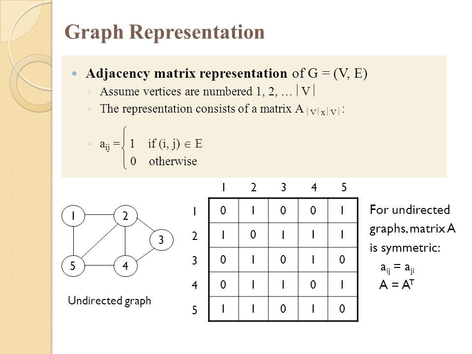 Graph Representation Adjacency matrix representation of G = (V, E)