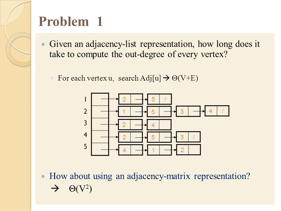Problem 1 Given an adjacency-list representation, how long does it take to compute the out-degree of every vertex