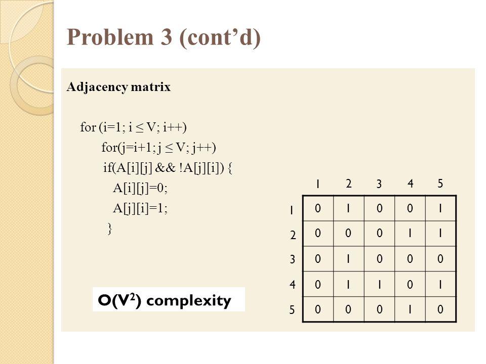 Problem 3 (cont'd) O(V2) complexity Adjacency matrix