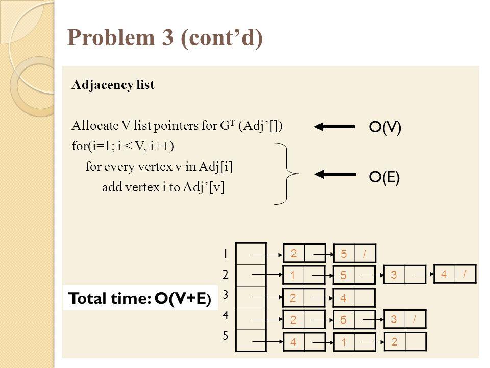 Problem 3 (cont'd) O(V) O(E) Total time: O(V+E) Adjacency list