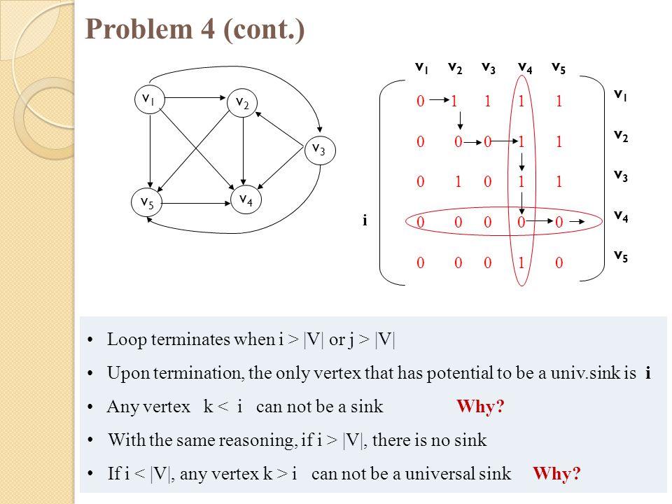 Problem 4 (cont.) Loop terminates when i > |V| or j > |V|