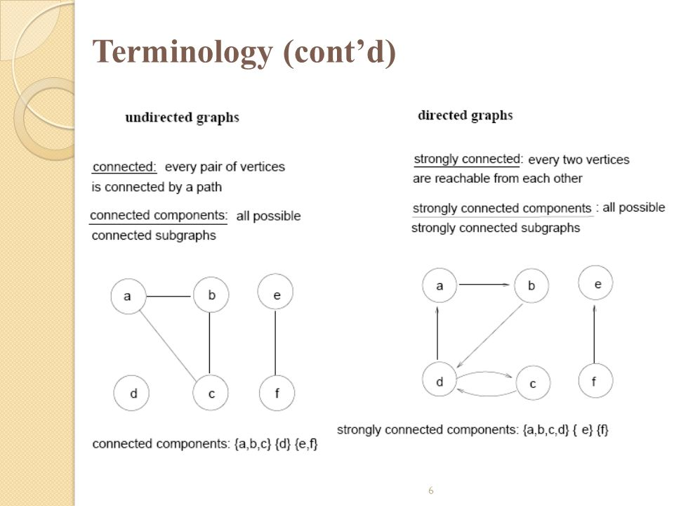 Terminology (cont'd)