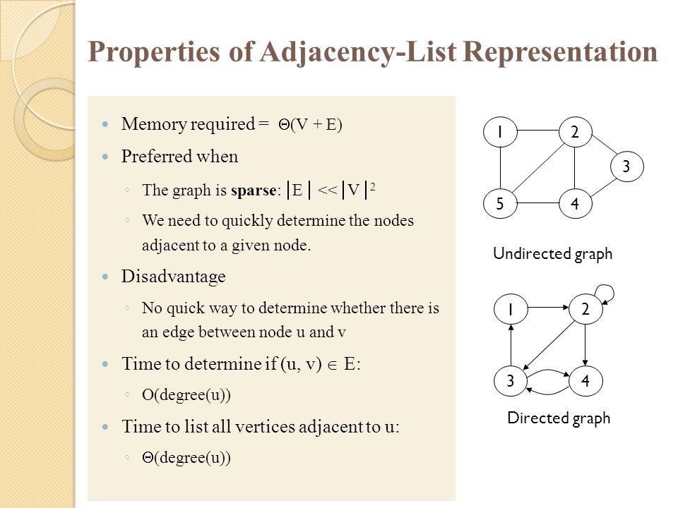 Properties of Adjacency-List Representation