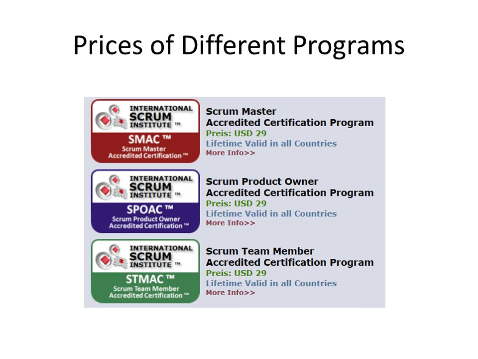 Prices of Different Programs