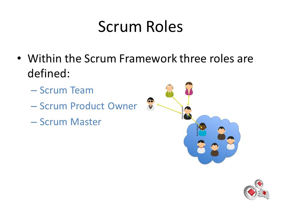 Scrum Roles Within the Scrum Framework three roles are defined: