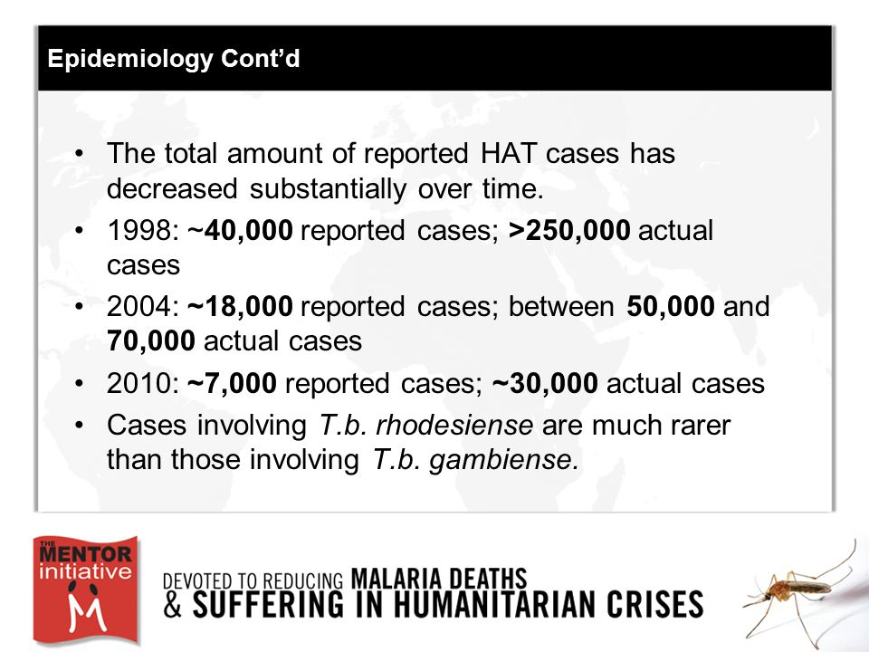 1998: ~40,000 reported cases; >250,000 actual cases