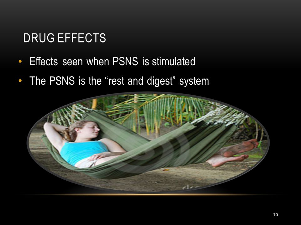 Drug Effects Effects seen when PSNS is stimulated