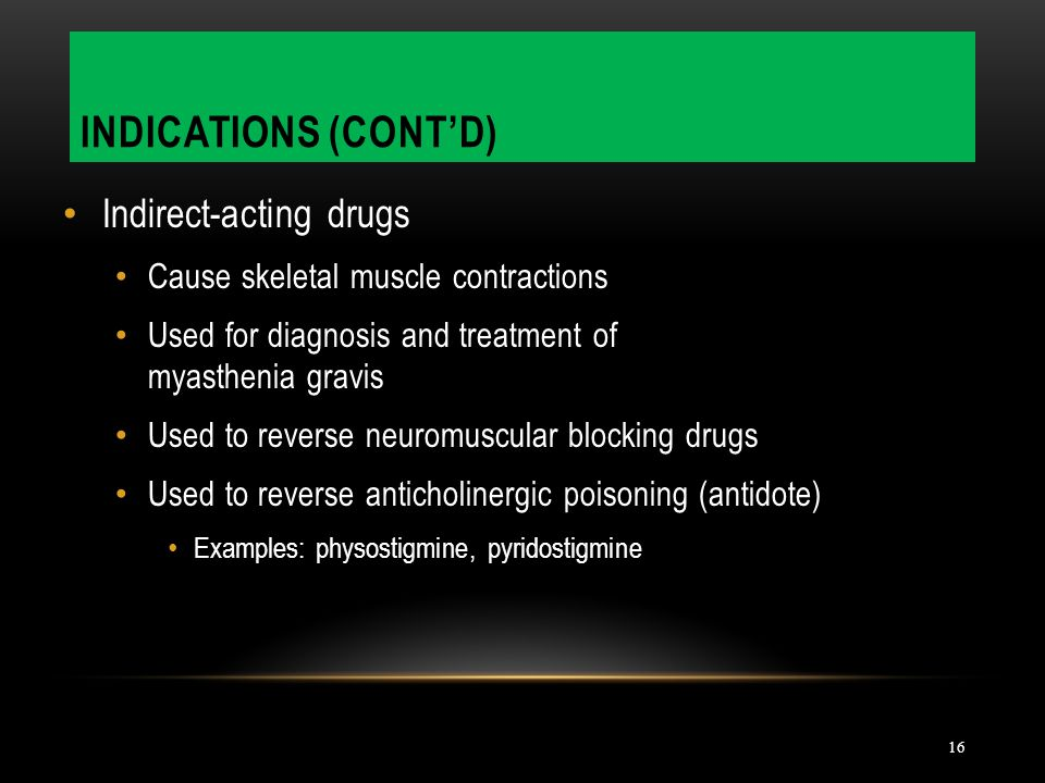Indications (cont'd) Indirect-acting drugs