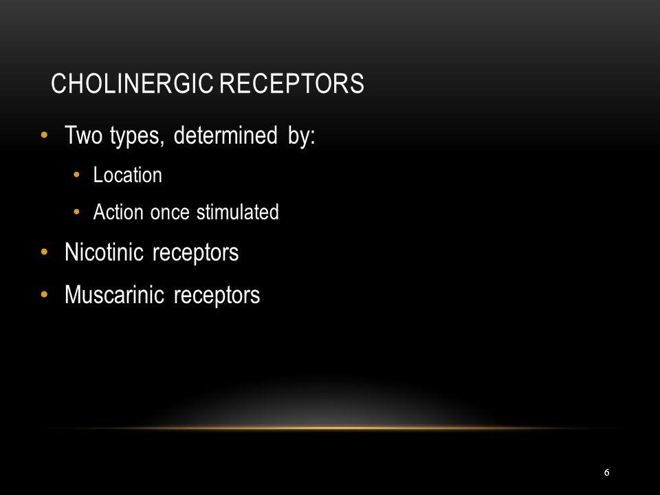 Cholinergic Receptors