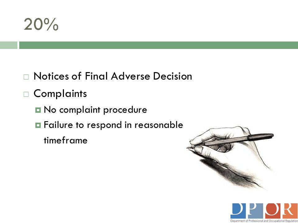 20% Notices of Final Adverse Decision Complaints