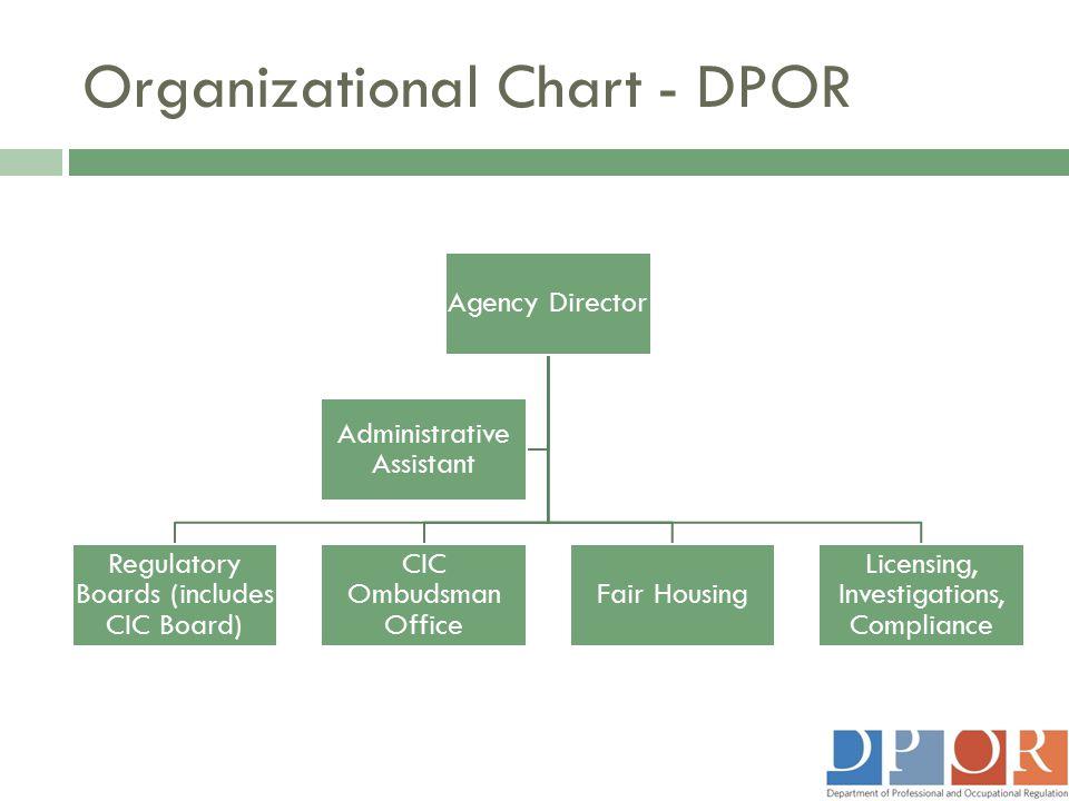 Organizational Chart - DPOR