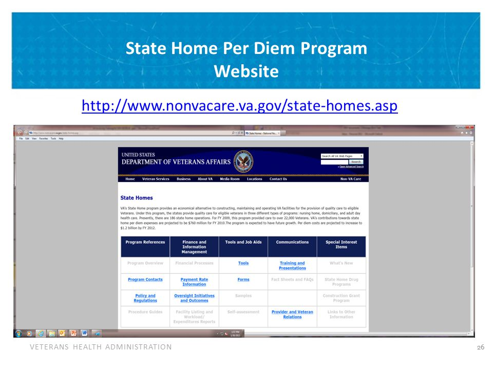 State Home Per Diem Program Contacts