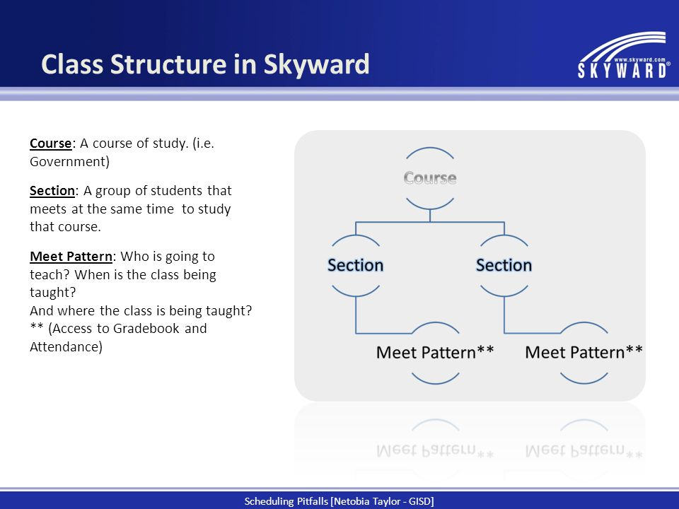 Class Structure in Skyward