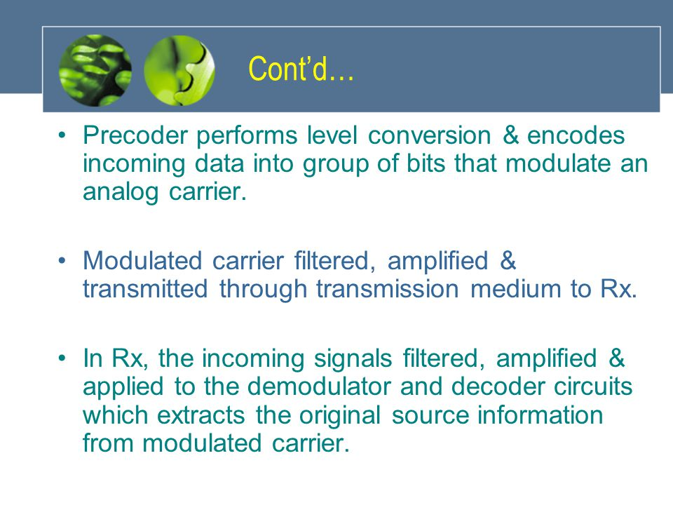 Cont'd… Precoder performs level conversion & encodes incoming data into group of bits that modulate an analog carrier.