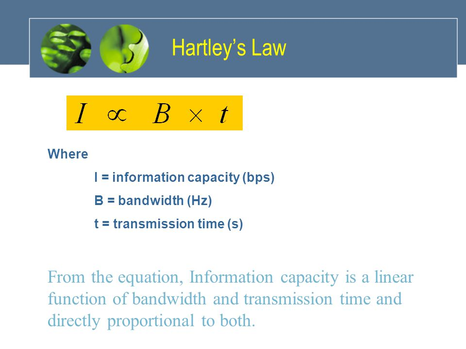 Hartley's Law Where. I = information capacity (bps) B = bandwidth (Hz) t = transmission time (s)